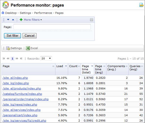 Performance monitor: pages