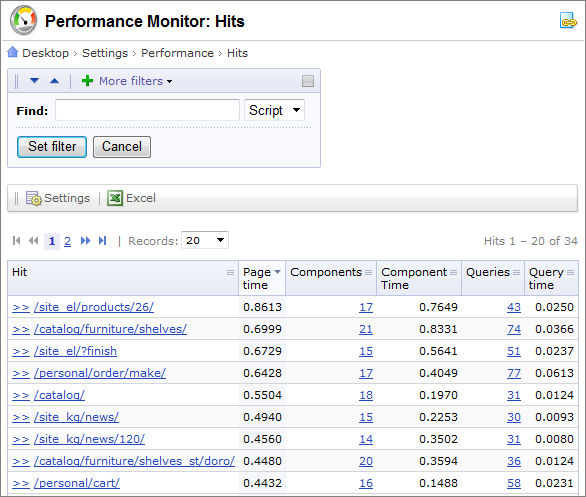 Performance monitor: hits